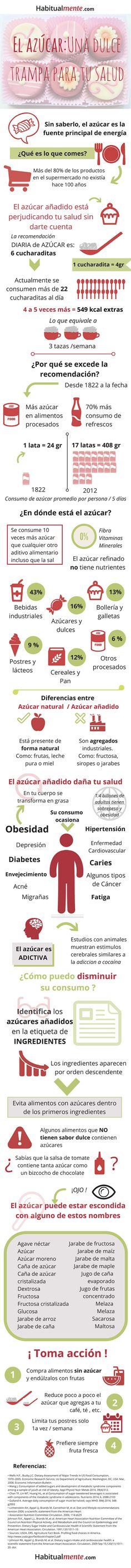 #Infografia: Como el #azucar está dañando tu salud sin darte cuenta via @taniahabitos