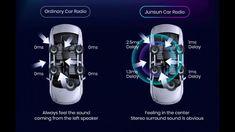 Car Radio Multimedia Player Navigation GPS Junsun V1 Android 10 AI Voice...