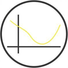 Aplicación de la derivada trazado de curvas