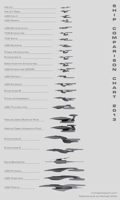 This is a ship scale cart of meshes I have built since I have started using 3ds Max in 2008. I have not included massive ships such as the Doomsday Machine and ID4 City Destroyer. ****This chart is...