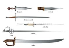 thrusting-cutting-weapons_1