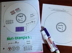 Cut and Paste Fractions!  Thinking Maps for math notebook or worksheets 3 page download