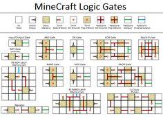 Droide Comunidad | Minecraft RedStone Creativo - Todo sobre Minecraft - Droide Comunidad