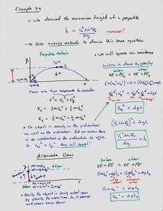 Learn Physics, Physics Formulas, Bullet Journal, Study, Education, Learning, School, Studio, Studying