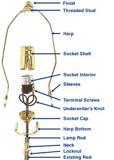How to rewire a lamp diy network and network sharing greentooth Gallery