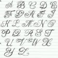 letras goticas cursivas - Buscar con Google