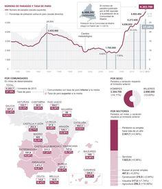 Infografia Desempleo en España (Abr 2013)