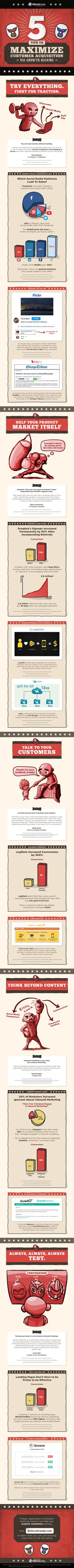 5 Tips To Maximize Customer Acquisition Via Growth Hacking [Infographic] Digital Marketing Strategy, Social Marketing, Content Marketing, Internet Marketing, Affiliate Marketing, Info Board, Ignorance, Growth Hacking, Marketing Techniques