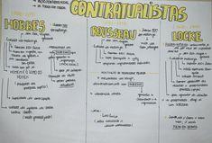#contratualistas #sociologia #resumo