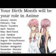 Your birth month will be your role in #Anime<<<< I get Tsundere. Which one are you???
