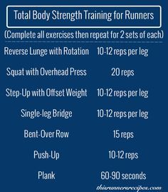 Try this strength training for runners workout, as it can build strength, improve running form, increase your metabolism, and make you faster!