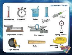 Worksheet Science Tools Worksheet scientific method inference and worksheets on pinterest