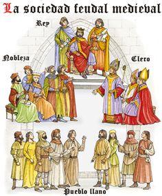 Vestimentas según la clase social en la época medieval.