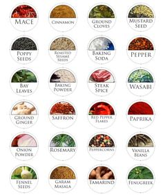 Free spice jar label templates with photo image of spices..