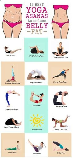 15 Best Yoga Asanas to Reduce Belly Fat.