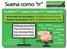 Trabalengua con R en español