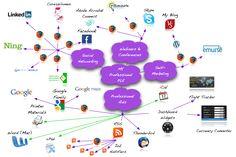 Resultados da pesquisa de http://www.virtuallyscholastic.com/wp-content/uploads/2009/07/MY-Professional-PLE.png no Google