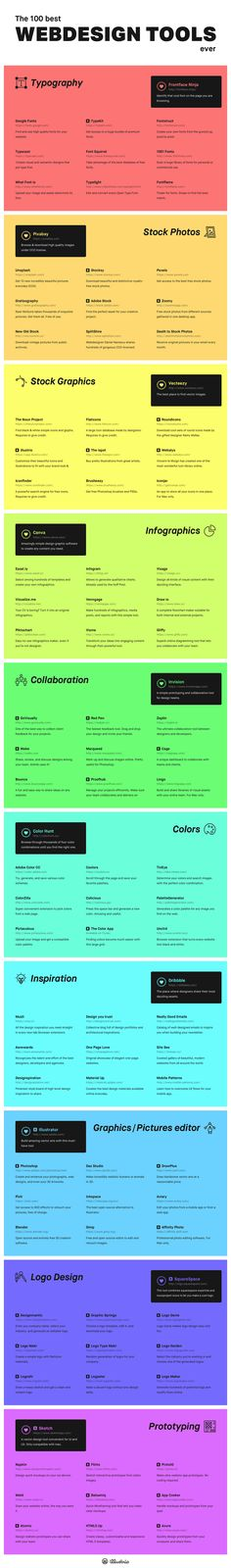 Designed by Illustrio, the following infographic features 100 of the best web design tools ever. From stock photos and typography, to prototyping and colours, t