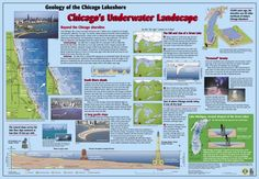 Geology of the Chicago Lakeshore: Chicago's Underwater Landscape