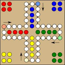 Ludo – Tables and desk ideas Board Game Template, Printable Board Games, Diy Games, Math Games, Reading Games For Kids, Crafts To Make, Crafts For Kids, Make Your Own Game, Homemade Board Games