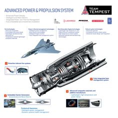 Rolls-Royce developing advanced jet engine to power Tempest fighter
