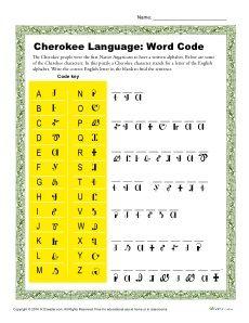 Complex Numbers Worksheet Cherokee: Native Americans of North America Free Printables   Free    ,