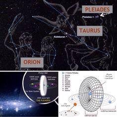 """The 7 Sistars of Pleiades Ülker Takımyıldızı Lam-ı ahidle beraber şeklinde özellikle Süreyya yani Ülker yıldızına isim olarak verilmiştir ki bu, """"esma-i gâlibe"""" (yaygın kullanım) kabilinden bir isimlendirmedir. Ülker yıldızı, gökte üzüm salkımı gibi görünür ve ayın menzillerinden üçüncüsü sayılır. Araplar darb-ı mesel olarak """"Ülker akşam vakti doğarsa, çoban örtü ister."""" derler. Çünkü o zaman güneş, Ülker'in karşısında Akreb'den önce bulunduğundan, güneşin batması ile hemen doğuverir."""