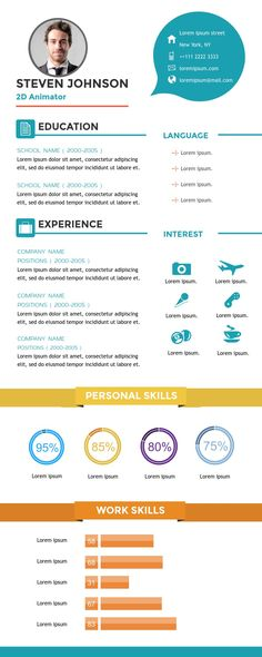 Creative Infographic Resume Templates Available In Visme