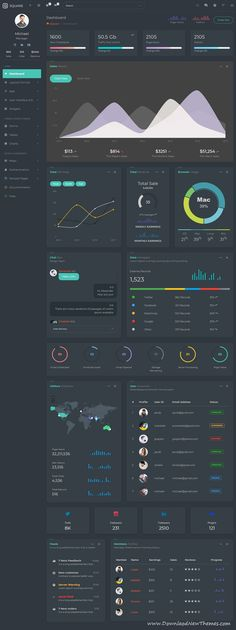 sQuare is clean and modern design responsive bootstrap for custom panels CMS CRM SaaS and web applications w Mobile Ui Design, Ui Ux Design, Identity Design, Visual Design, Design Responsive, Design Page, User Interface Design, Clean Design, Dashboard Ui