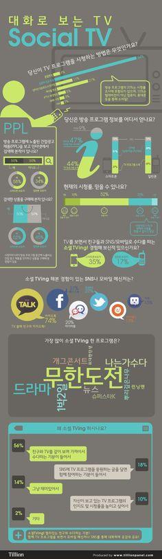 소셜 TV
