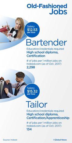 7 old-fashioned jobs making a comeback in Canada High School Diploma, Fashion Jobs, Financial News, Business News, Bartender, Stock Market, Comebacks, Marketing, Money