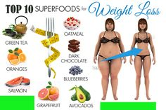 """Discover 4 """"Zero-Calorie"""" Foods that Make You Fat…  – The Sweetest Brain Poison – No-Sugar Sabotage! – I Can't Believe It's So Fattening! – Breakfast Black Plague Read more : http://www.healthfitness-products.com/discover-4-zero-calorie/"""