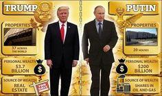 Vladimir Putin vs Donald Trump: private jets, properties ...