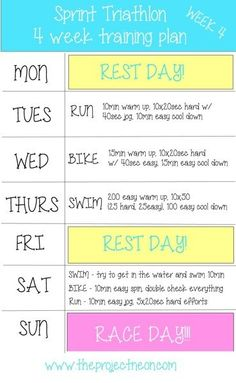 4721e22eda1 4 Week Sprint Triathlon Training Plan - Hoping to successfully complete a  few tris this year.