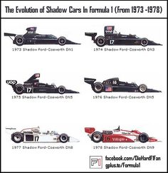Shadow F1 cars The 1974 car made a huge impression on me at the time.
