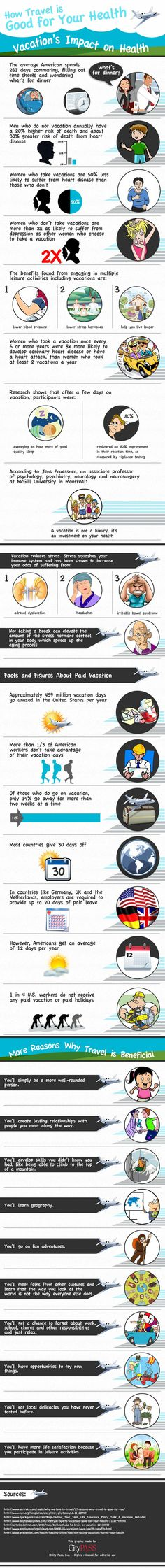 How Travel Is Good For Your Health [INFOGRAPHIC]