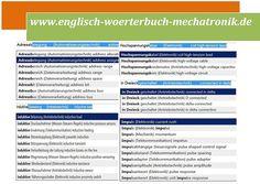 Leseprobe zu Technisches Woerterbuch kfz Mechatronik, via Flickr.