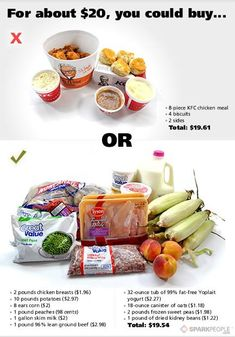 What $20 REALLY gets you at the grocery store | SparkPeople.