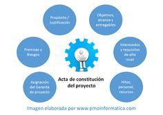 Acta de constitución de un Proyecto by PMO