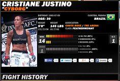 Cristiane Justino