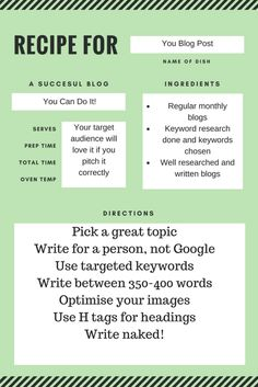 Creating a Successful Blogging Strategy for Your Business