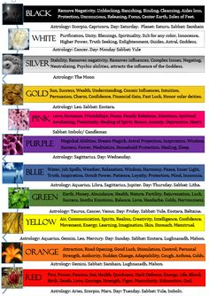 """Magickal Color Chart I made for my Book of Shadows. Please feel free to share & use! - Wicca, Pagan, Candle Colors, Color Meaning, Witch.- Blessed Be!"""