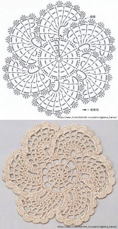 Elegant crochet patterns of flowers free crochet flower patterns RICSLDT Crochet Vintage, Crochet Art, Thread Crochet, Easy Crochet, Crochet Stitches, Crochet Doily Diagram, Crochet Motif Patterns, Crochet Blocks, Crochet Squares