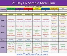 Diet Meal Plans Sample Week Meal Plan for the 21 Day Fix Portion Diet: - This 21 Day Fix sample meal plan and grocery shopping list includes both a printable pdf and an excel file to simplify your food preparation. 21 Day Fix Menu, 21 Day Fix Meal Plan, 1200 Calorie Diet Meal Plans, Diet Plans, The Plan, How To Plan, Template Menu, Planner Template, Templates