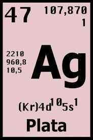 ag tabla peridica periodismo minerales plata