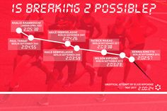 Is a sub-2 hour marathon possible?  Nike's #Breaking2 attempted to break it, but fell just short. Here's what the current world record progression looks like.