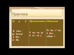 Мастер-Класс по фонетике польского языка от Светланы Серегиной и Olz.by - YouTube