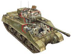 Resultado de imagen de tanques de la segunda guerra mundial