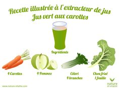 Recipe for a Green Carrot Juice to make with your juicer . - Recipe for a Green Carrot Juice to make with your juicer to fill up on vitamins and minerals. Detox Juice Recipes, Green Juice Recipes, Juice Cleanse, Vitamix Recipes, Cleanse Recipes, Canning Recipes, Homemade Protein Shakes, Easy Protein Shakes, Green Juice Benefits