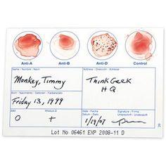 DIY Blood Typing Test Kit